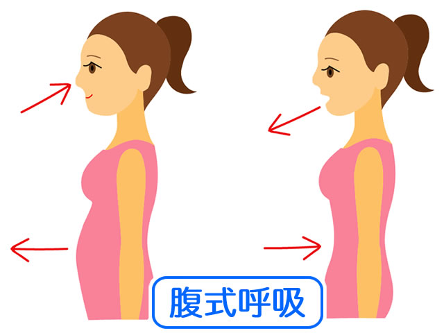 腹式呼吸法をする女性