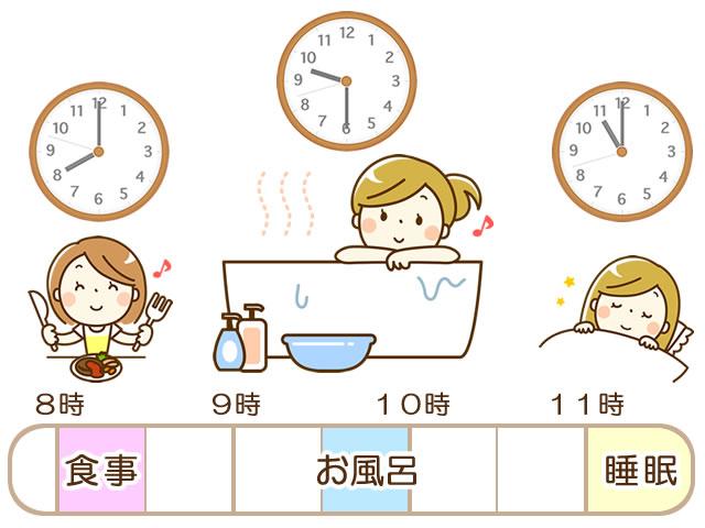 睡眠の質を高めるお風呂のタイミング